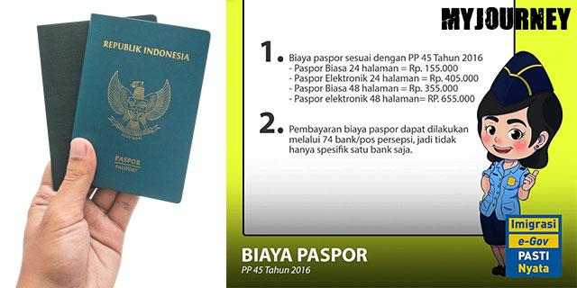 Biaya Pembuatan Paspor Baru