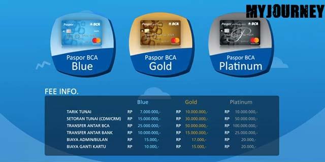 Biaya Ganti Kartu Lewat Mesin CS Digital