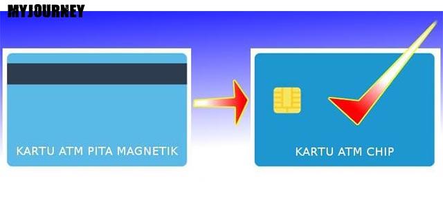 Informasi Ganti ATM Magnetik Strip ke Chip