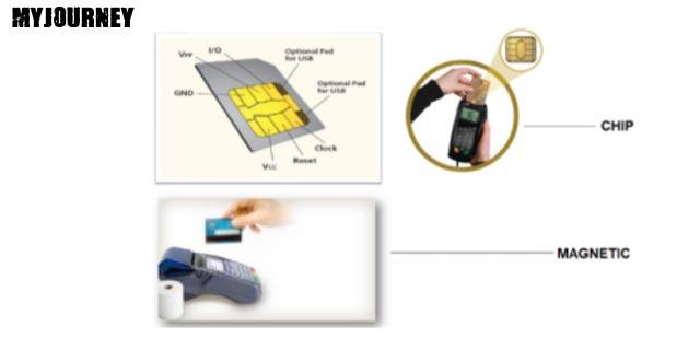 Perbedaan Kartu ATM Chip dan ATM Magnetik