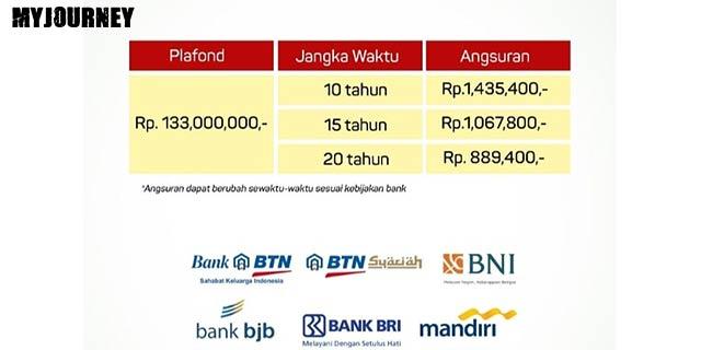 Tabel Angsuran KPR BTN Subsidi