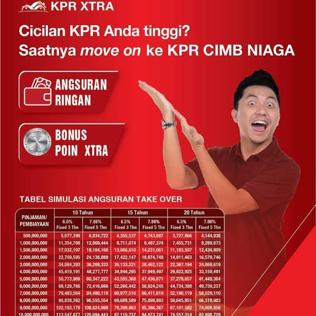 Tabel Angsuran KPR CIMB Niaga Xtra