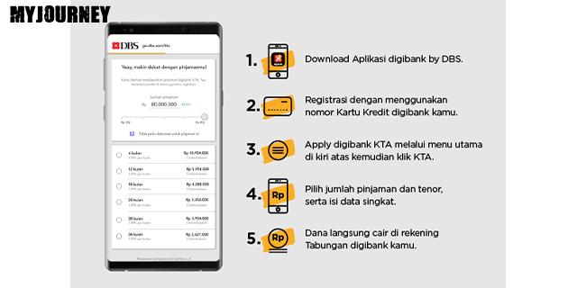 Cara Pengajuan KTA Digibank Online 1