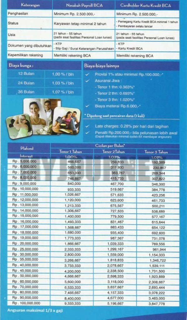 Tabal Angsuran KTA BCA Personal Loan