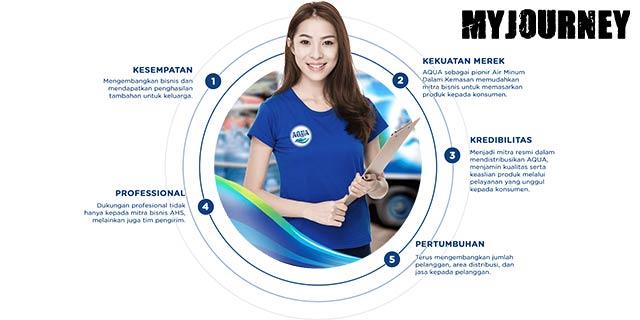 Keuntungan Bergabung dengan Aqua Home Service