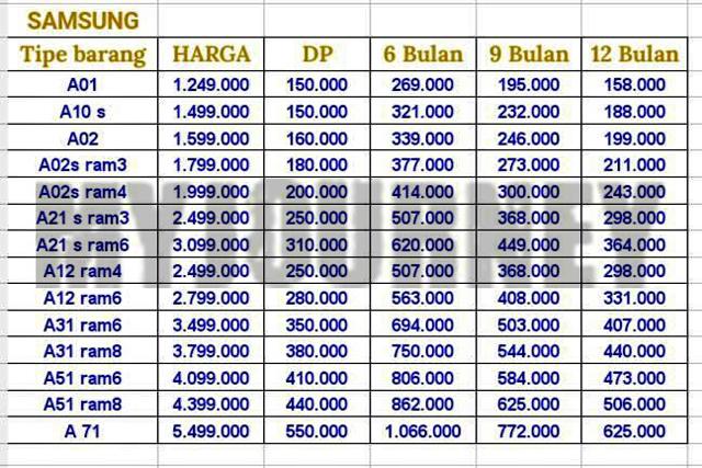 Tabel Angsuran Pembiayaan Multi Produk